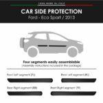 Modanatura-Ford-Eco-Sport-2013-12353