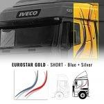 decor-kit-eurostar-gold-lungo-blu-rosso-argento